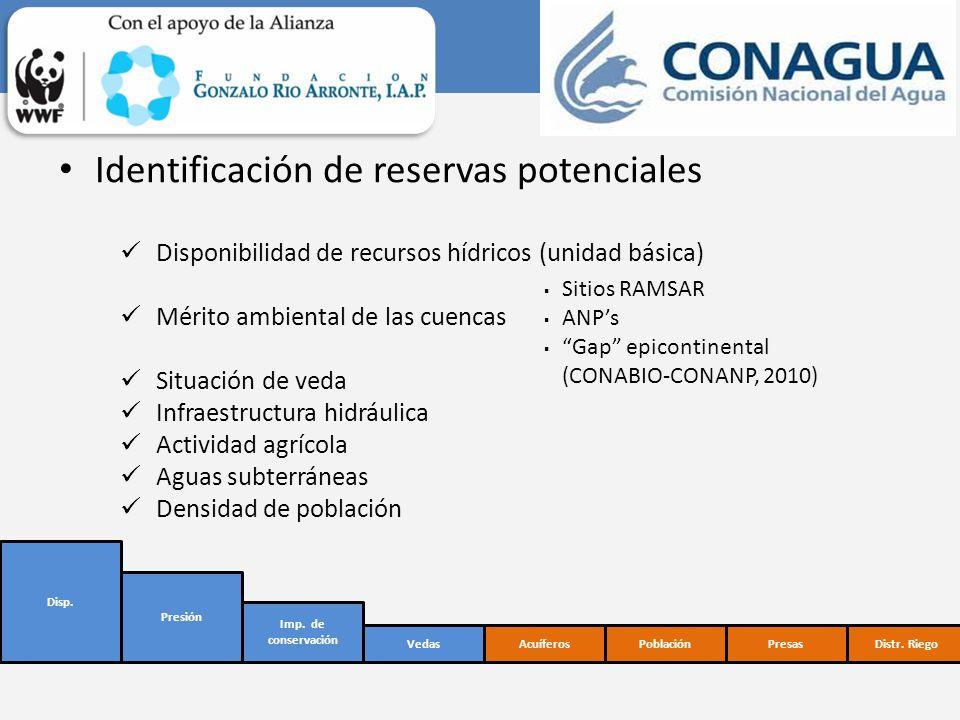 Identificación de reservas potenciales