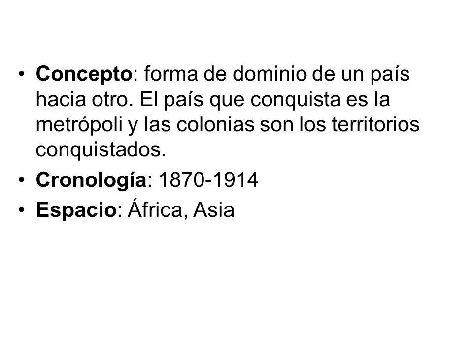 Concepto: forma de dominio de un país hacia otro