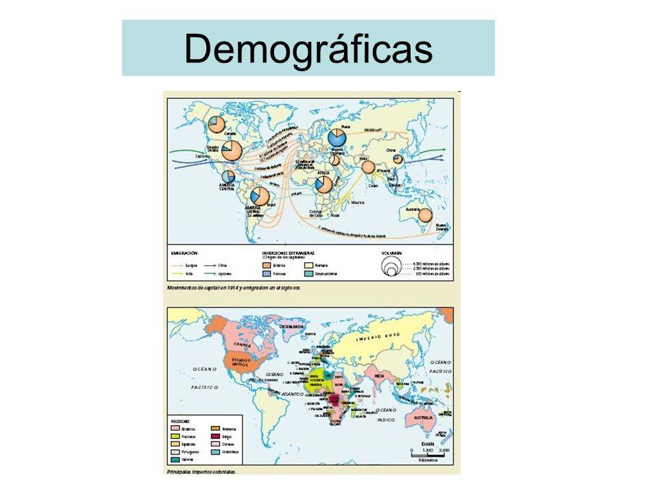 Demográficas