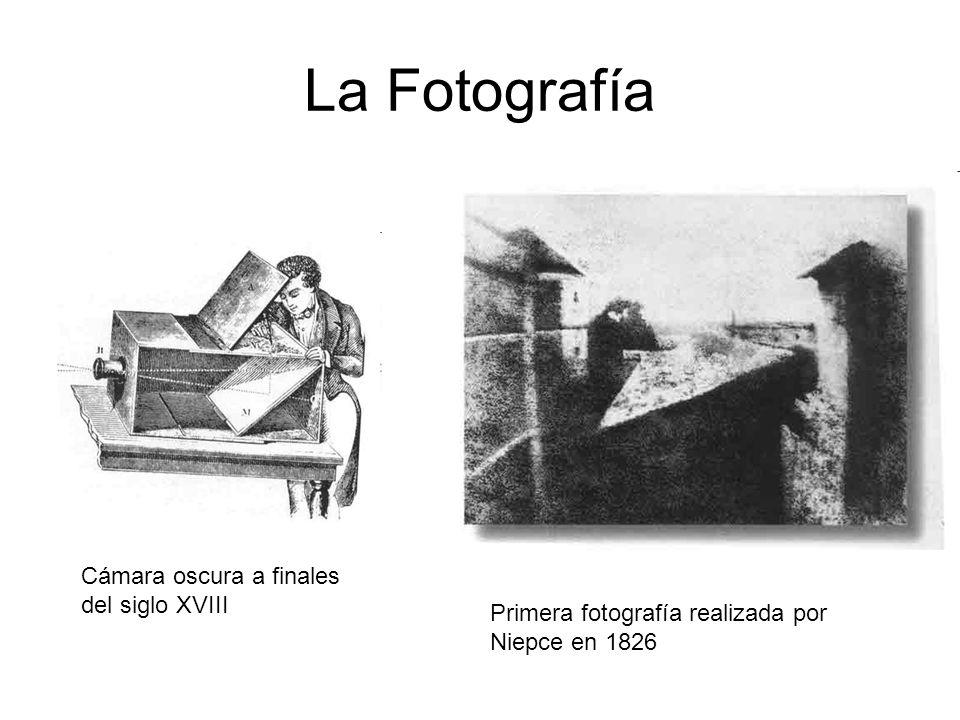 La Fotografía Cámara oscura a finales del siglo XVIII