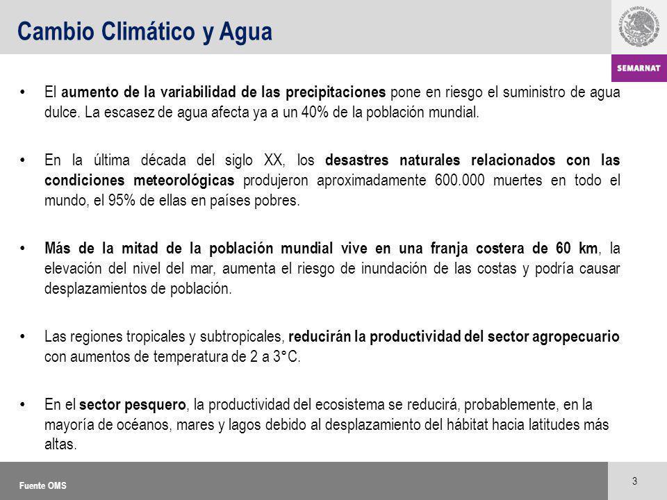 Cambio Climático y Agua