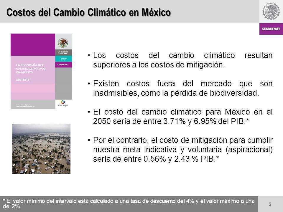 Costos del Cambio Climático en México