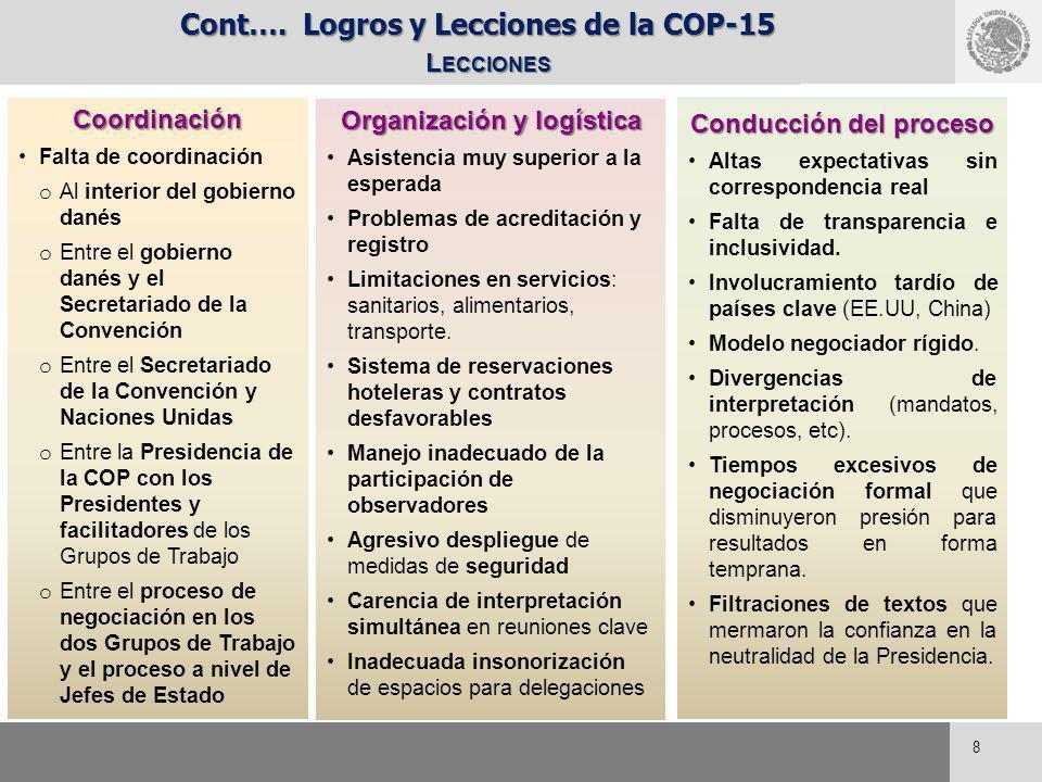 Cont…. Logros y Lecciones de la COP-15