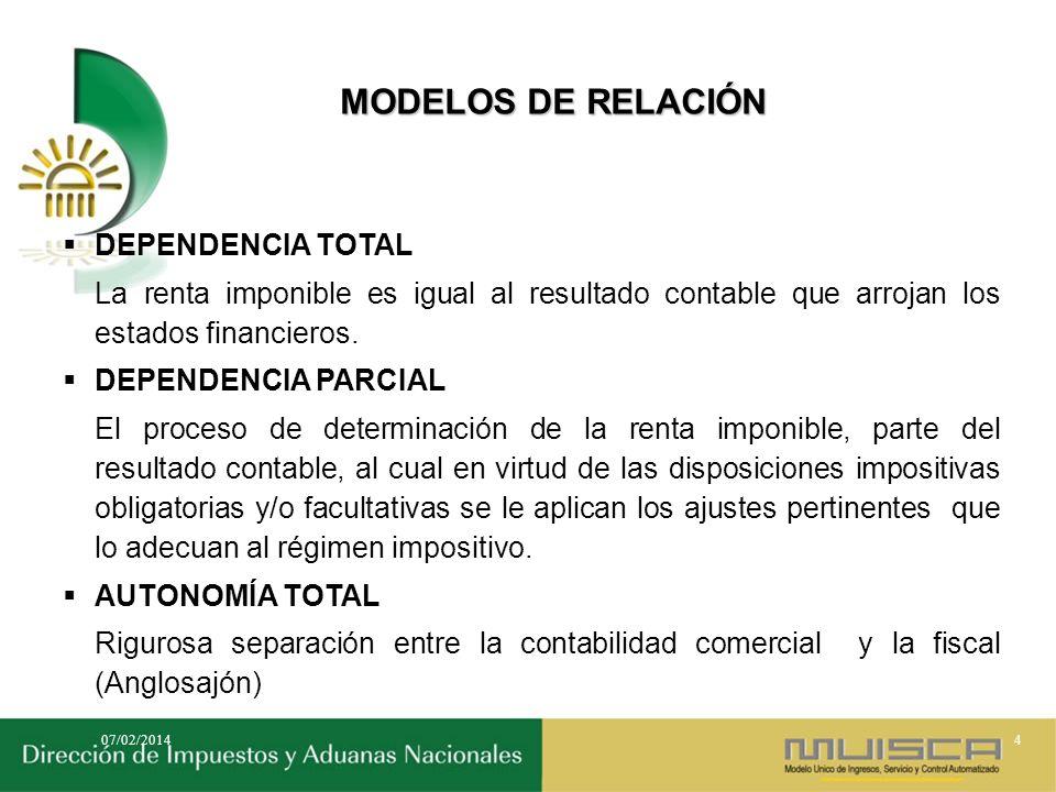 MODELOS DE RELACIÓN DEPENDENCIA TOTAL