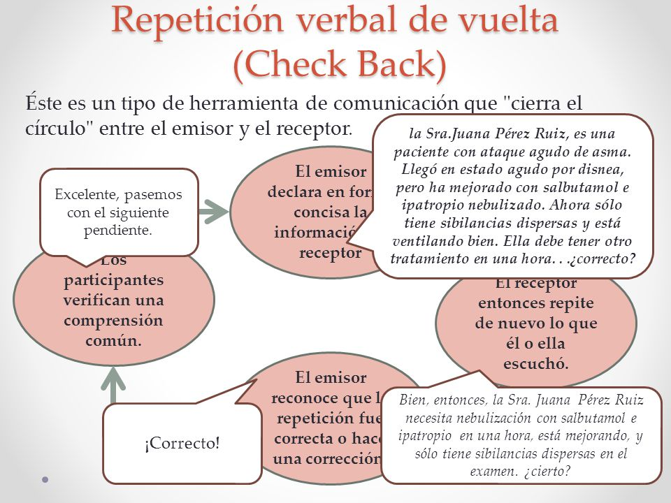 Repetición verbal de vuelta (Check Back)