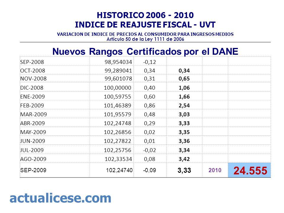 Nuevos Rangos Certificados por el DANE
