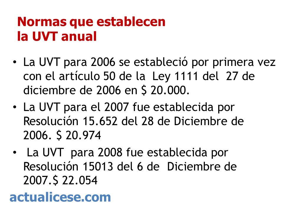 Normas que establecen la UVT anual