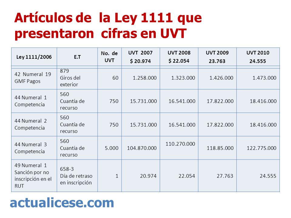 Artículos de la Ley 1111 que presentaron cifras en UVT