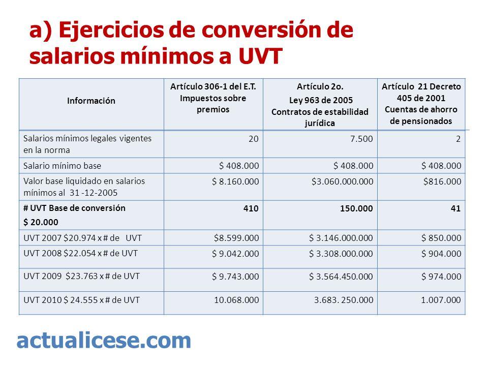a) Ejercicios de conversión de salarios mínimos a UVT