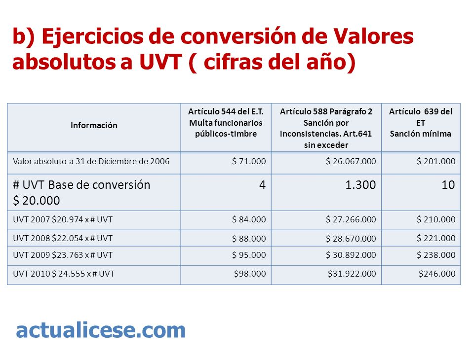 b) Ejercicios de conversión de Valores absolutos a UVT ( cifras del año)