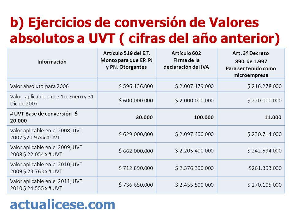 b) Ejercicios de conversión de Valores absolutos a UVT ( cifras del año anterior)