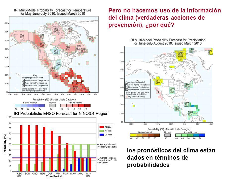 Pero no hacemos uso de la información del clima (verdaderas acciones de prevención), ¿por qué