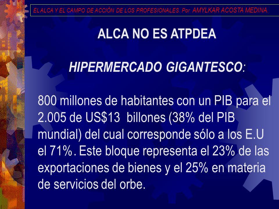 HIPERMERCADO GIGANTESCO: