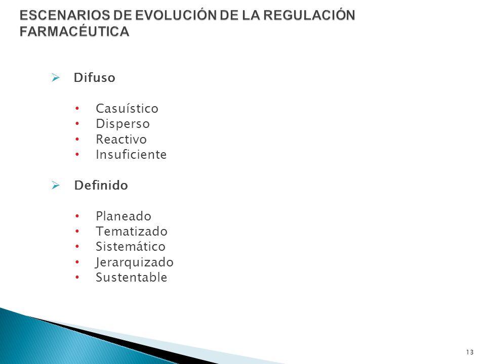 ESCENARIOS DE EVOLUCIÓN DE LA REGULACIÓN FARMACÉUTICA