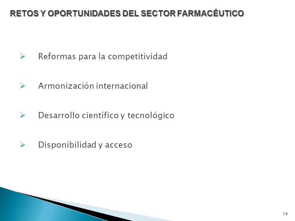 RETOS Y OPORTUNIDADES DEL SECTOR FARMACÉUTICO