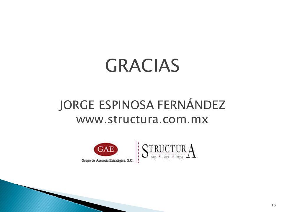 JORGE ESPINOSA FERNÁNDEZ
