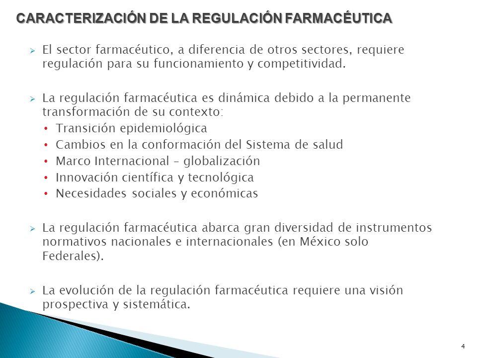 CARACTERIZACIÓN DE LA REGULACIÓN FARMACÉUTICA