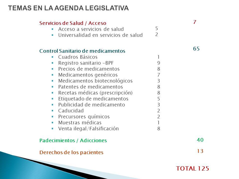 TEMAS EN LA AGENDA LEGISLATIVA