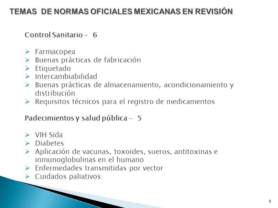 TEMAS DE NORMAS OFICIALES MEXICANAS EN REVISIÓN