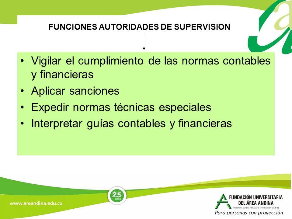 FUNCIONES AUTORIDADES DE SUPERVISION