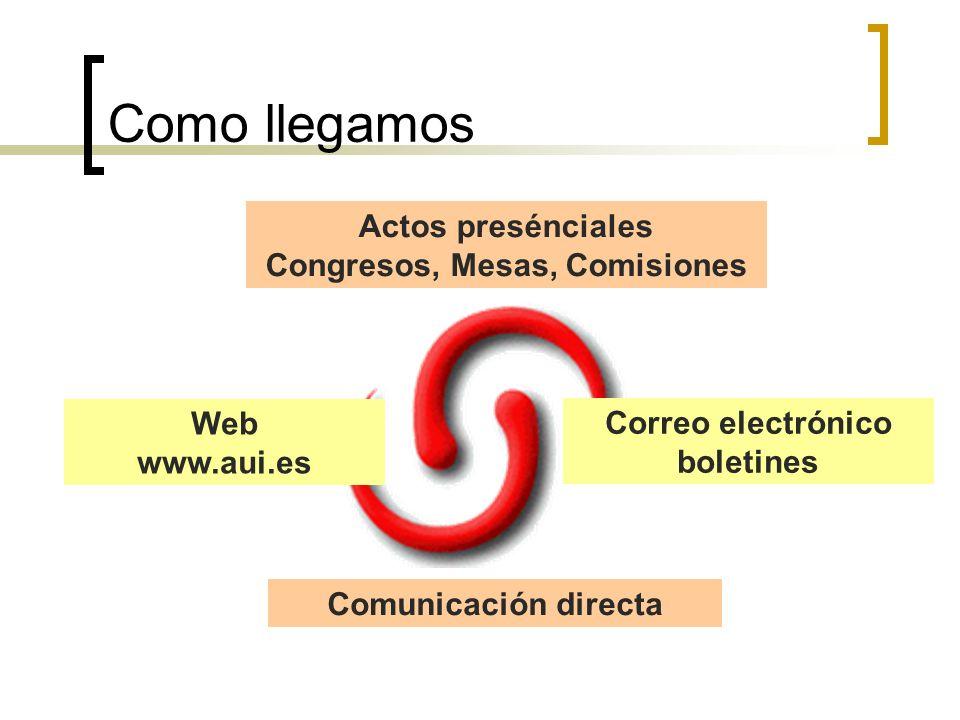 Como llegamos Actos presénciales Congresos, Mesas, Comisiones