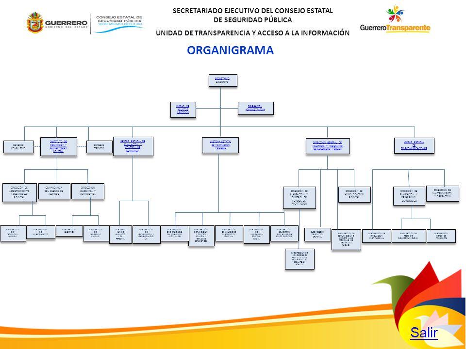 Salir ORGANIGRAMA SECRETARIO EJECUTIVO UNIDAD DE ASUNTOS JURIDICOS