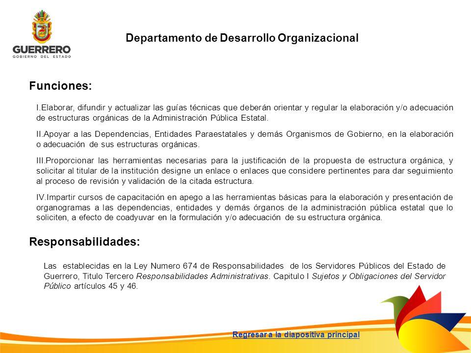 Departamento de Desarrollo Organizacional