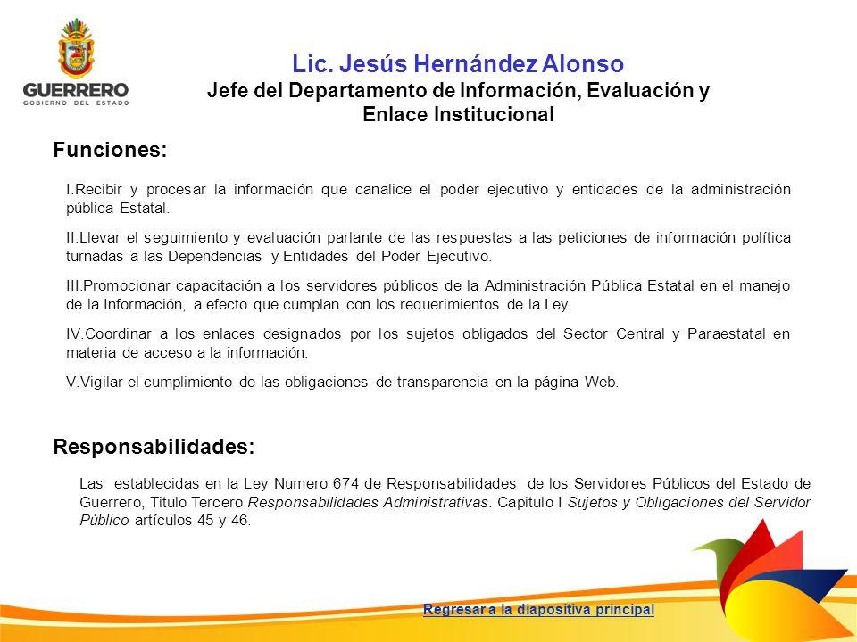 Lic. Jesús Hernández Alonso