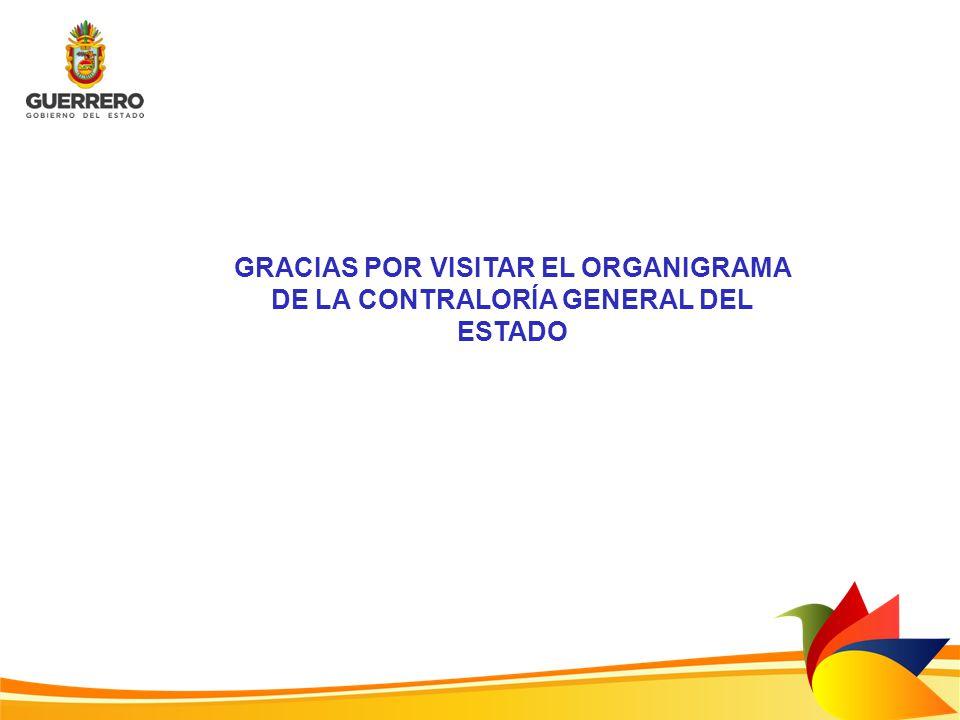GRACIAS POR VISITAR EL ORGANIGRAMA DE LA CONTRALORÍA GENERAL DEL ESTADO