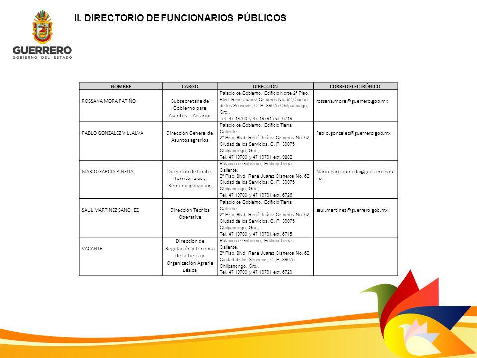 II. DIRECTORIO DE FUNCIONARIOS PÚBLICOS