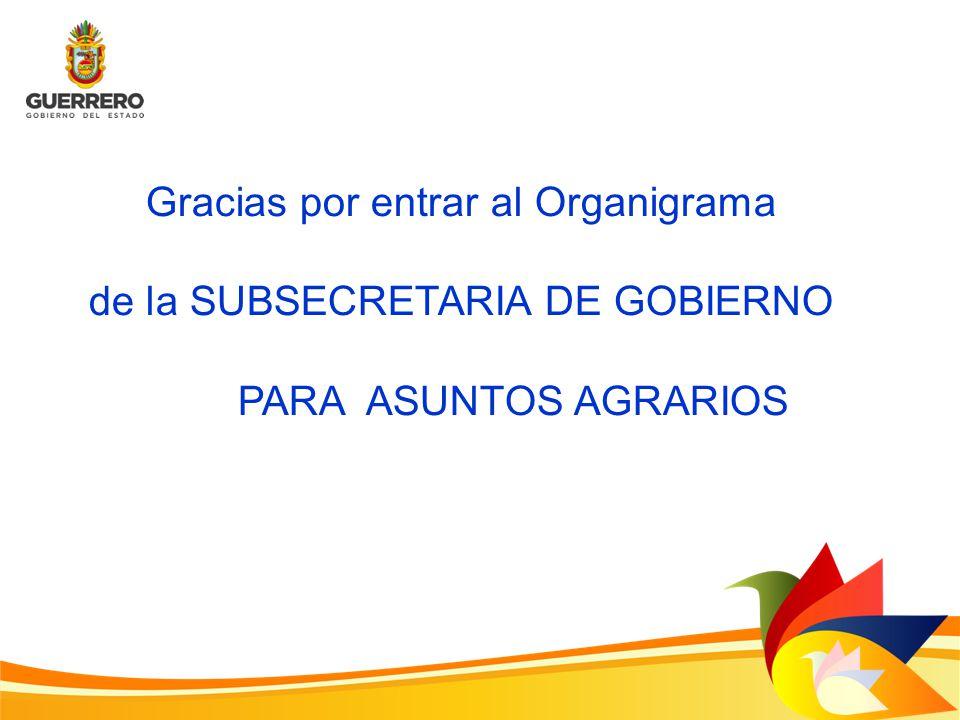 Gracias por entrar al Organigrama de la SUBSECRETARIA DE GOBIERNO