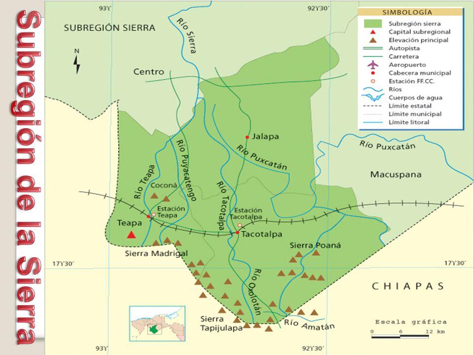 Subregión de la Sierra