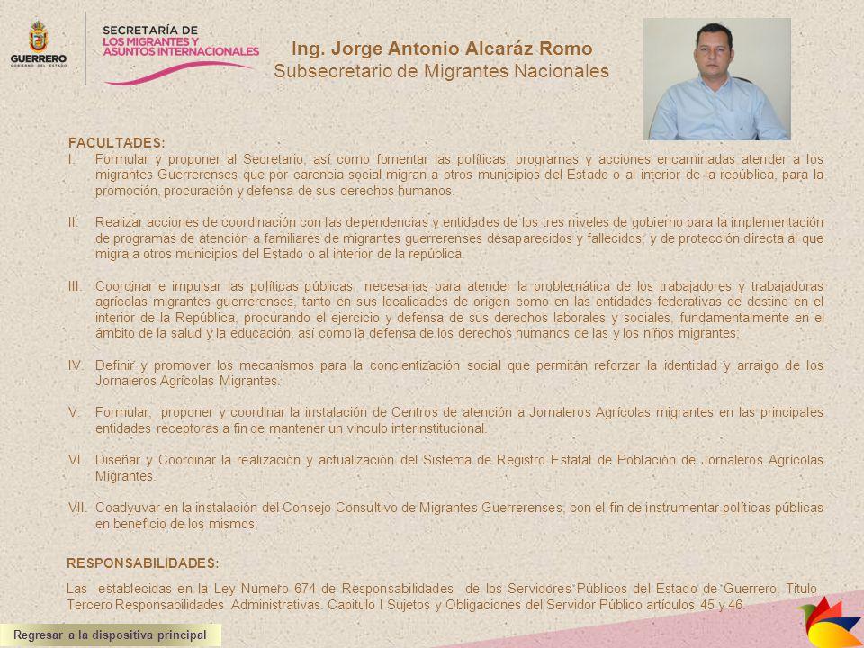 Ing. Jorge Antonio Alcaráz Romo Regresar a la dispositiva principal