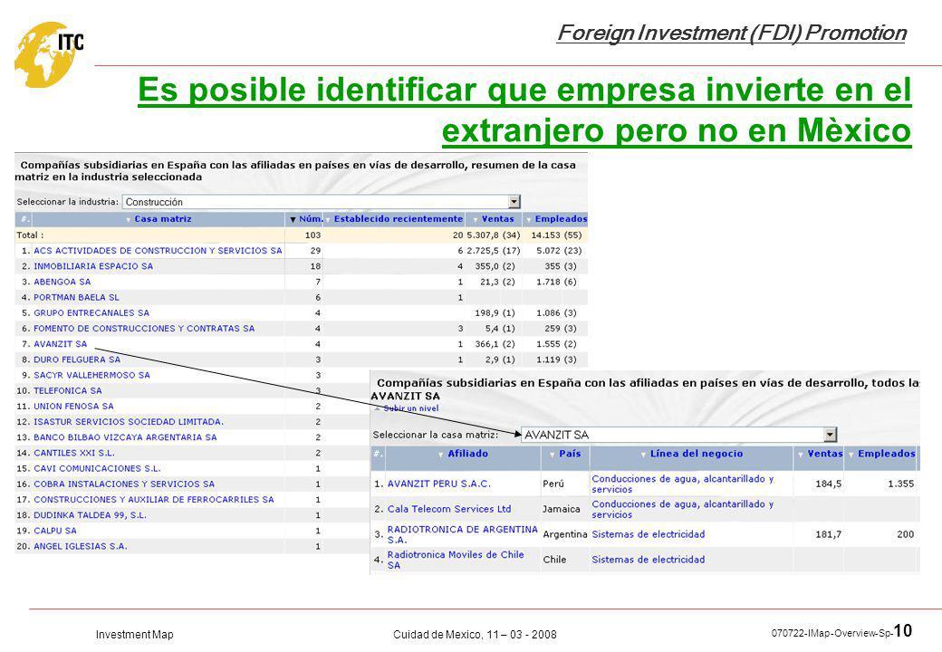 Es posible identificar que empresa invierte en el extranjero pero no en Mèxico