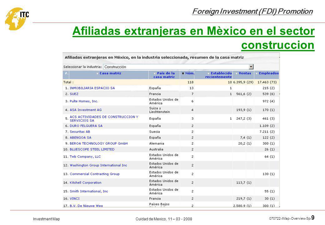Afiliadas extranjeras en Mèxico en el sector construccion