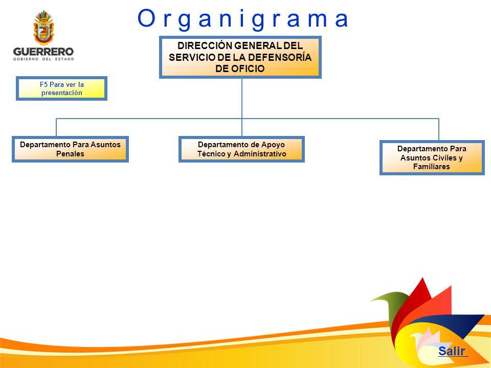 O r g a n i g r a m a DIRECCIÓN GENERAL DEL SERVICIO DE LA DEFENSORÍA DE OFICIO. F5 Para ver la presentación.