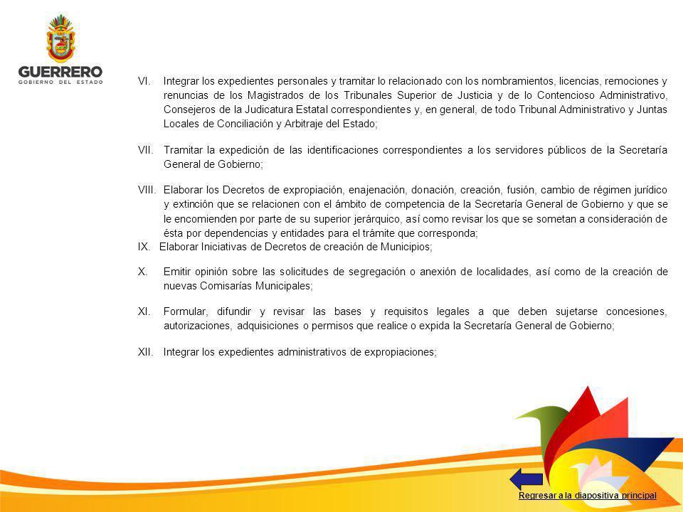 Elaborar Iniciativas de Decretos de creación de Municipios;
