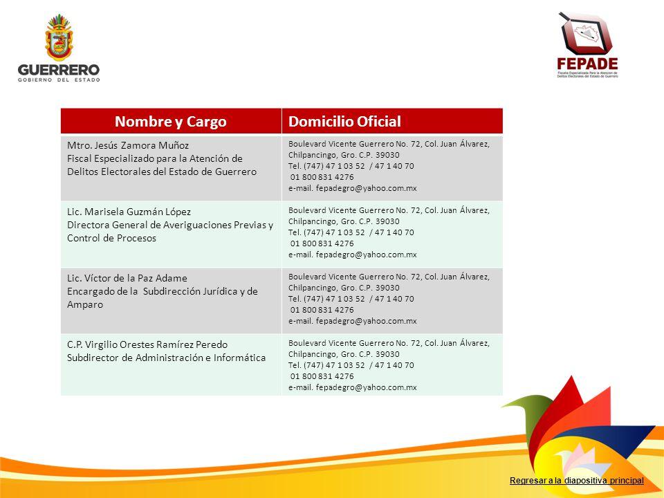 Nombre y Cargo Domicilio Oficial Mtro. Jesús Zamora Muñoz