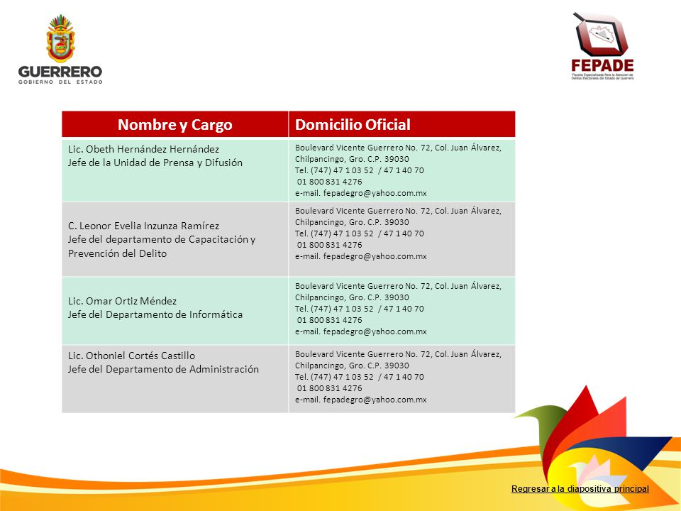 Nombre y Cargo Domicilio Oficial Lic. Obeth Hernández Hernández