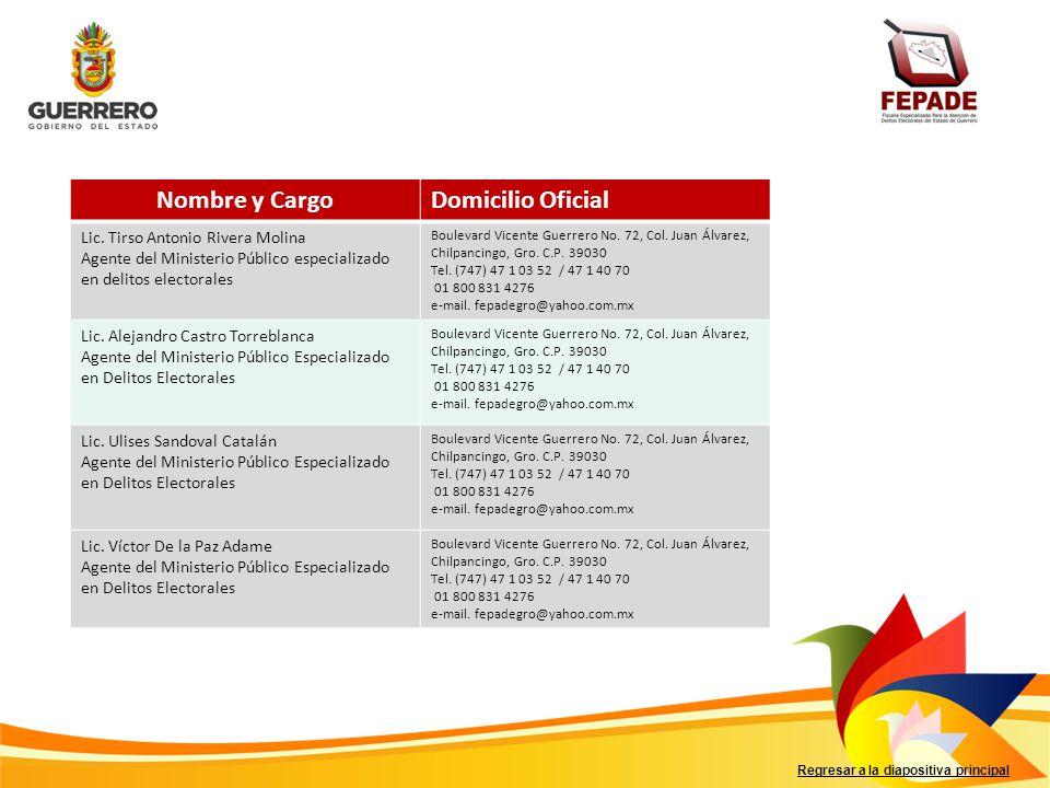 Nombre y Cargo Domicilio Oficial Lic. Tirso Antonio Rivera Molina