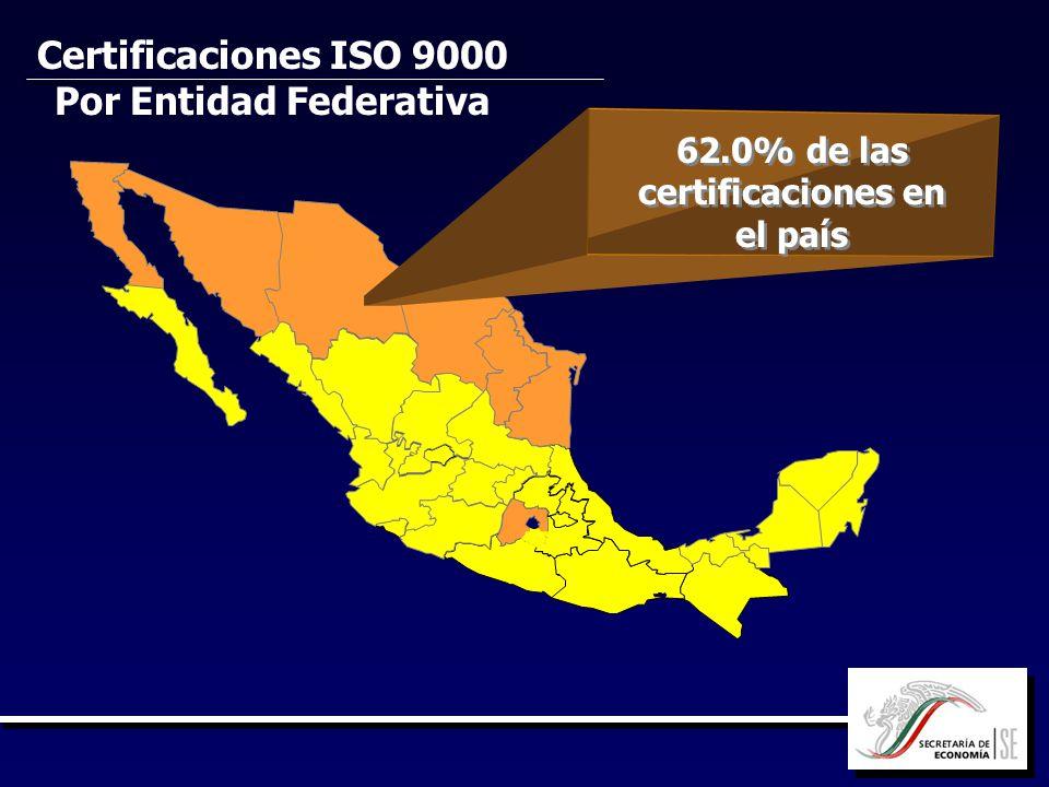 Por Entidad Federativa 62.0% de las certificaciones en el país