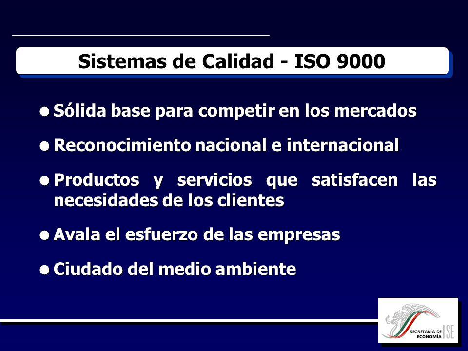 Sistemas de Calidad - ISO 9000