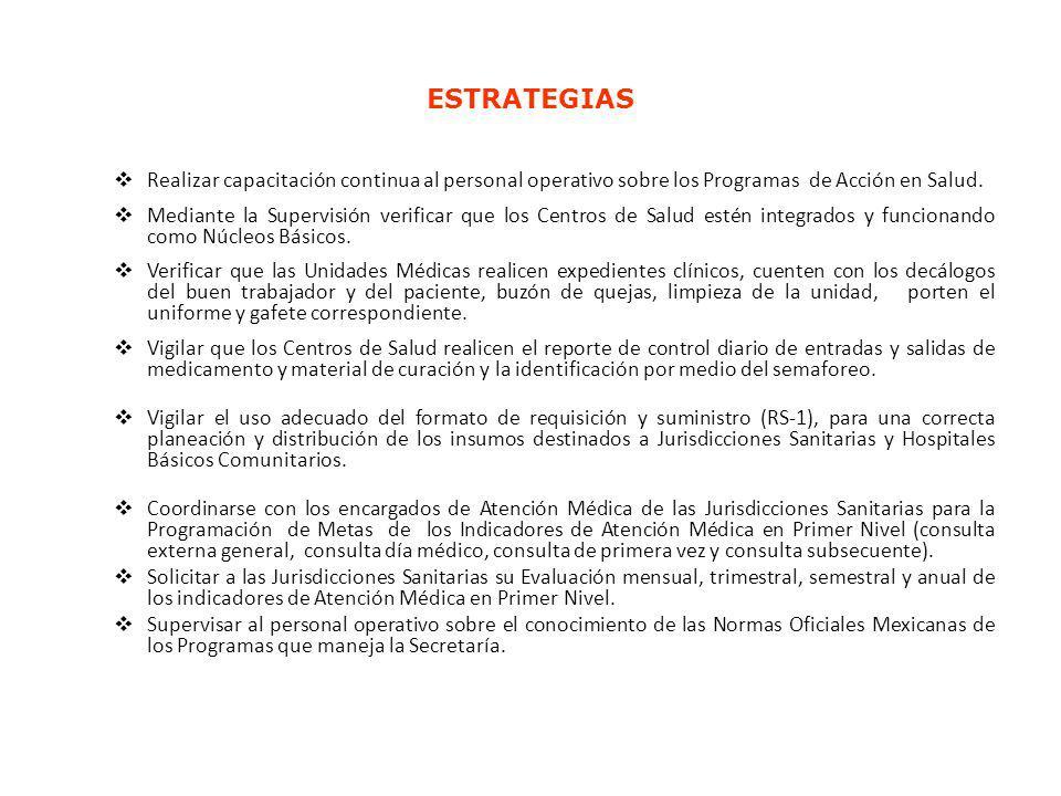 ESTRATEGIAS Realizar capacitación continua al personal operativo sobre los Programas de Acción en Salud.