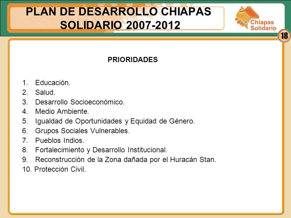 PLAN DE DESARROLLO CHIAPAS SOLIDARIO 2007-2012