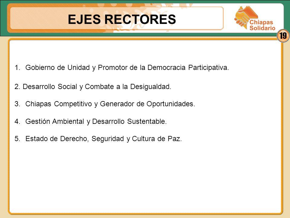 EJES RECTORES Gobierno de Unidad y Promotor de la Democracia Participativa. 2. Desarrollo Social y Combate a la Desigualdad.