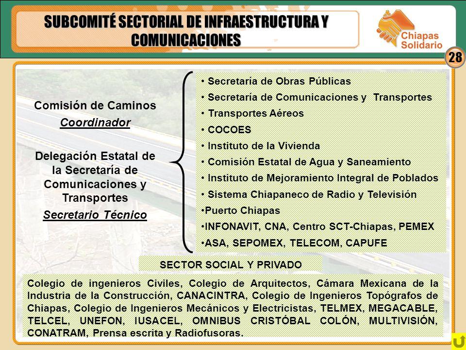 SUBCOMITÉ SECTORIAL DE INFRAESTRUCTURA Y COMUNICACIONES