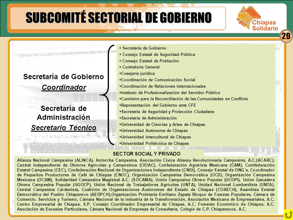 SUBCOMITÉ SECTORIAL DE GOBIERNO