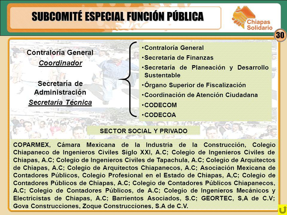 Secretaría de Administración SECTOR SOCIAL Y PRIVADO