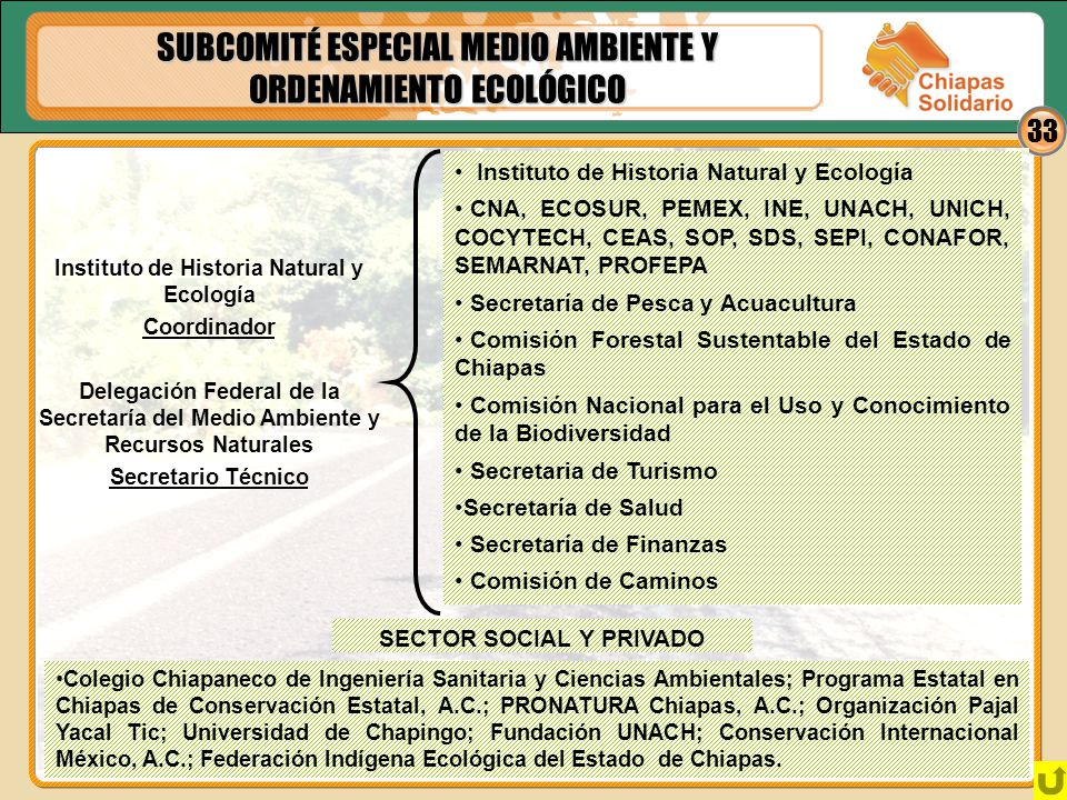 Instituto de Historia Natural y Ecología SECTOR SOCIAL Y PRIVADO