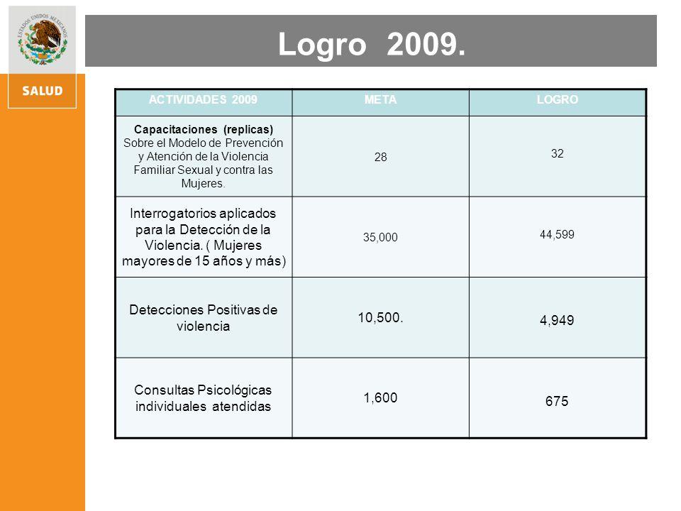 Capacitaciones (replicas)
